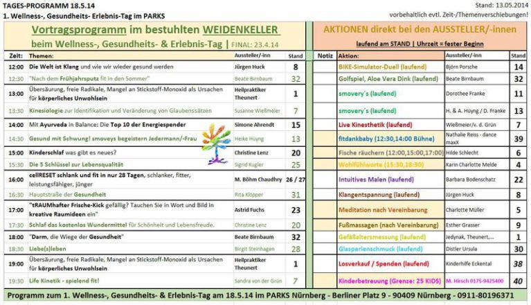 Vorträge & Aktionen der Aussteller/-innen am 18.5.14